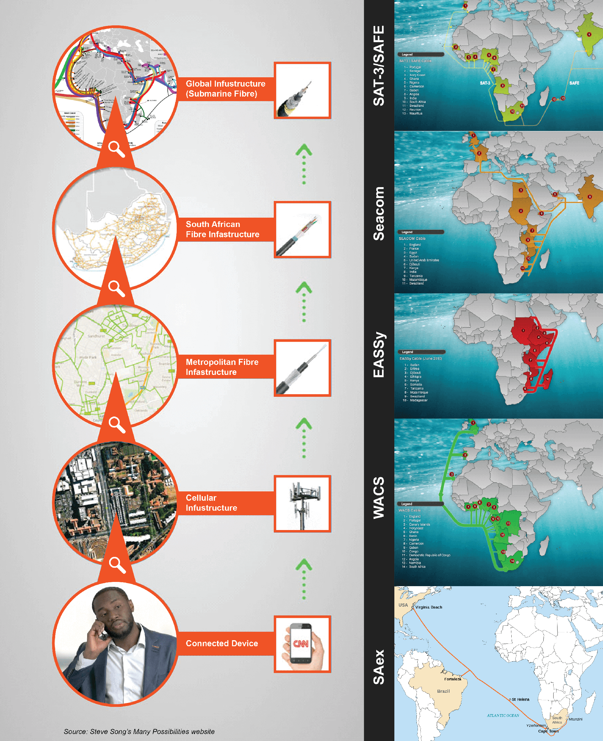 BPESA Undersea Cables Infographic reduced