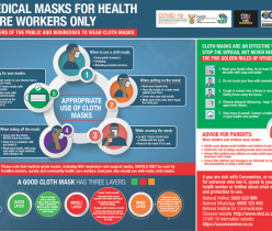 Business for SA: Masks During COVID-19 Infographic