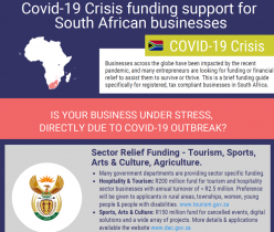 Covid-19 Crisis Funding Support for South African Businesses