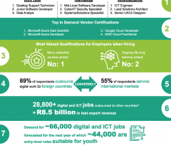 Harambee Mapping of Digital and ICT Roles and Demand for South Africa Survey